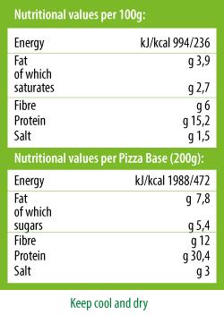 tabella-pizza-en