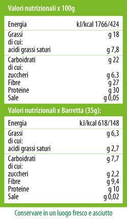 Valori nutrizionali barretta pro